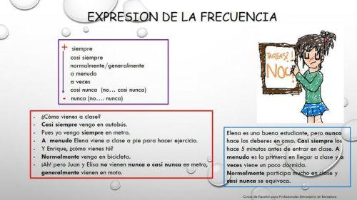 expresion frecuencio