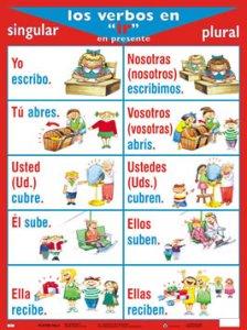 diccionario virtual ingles espanol: