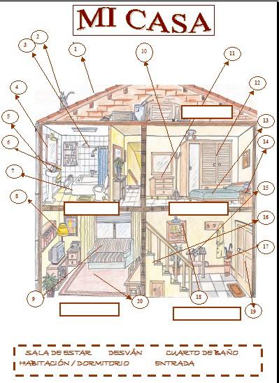 La vivienda busco piso en alquiler espa ol para - Mi casa en ingles ...
