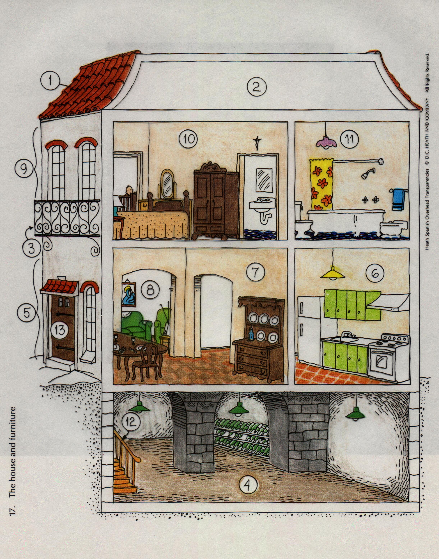 La vivienda busco piso en alquiler espa ol para for Busco casa en renta