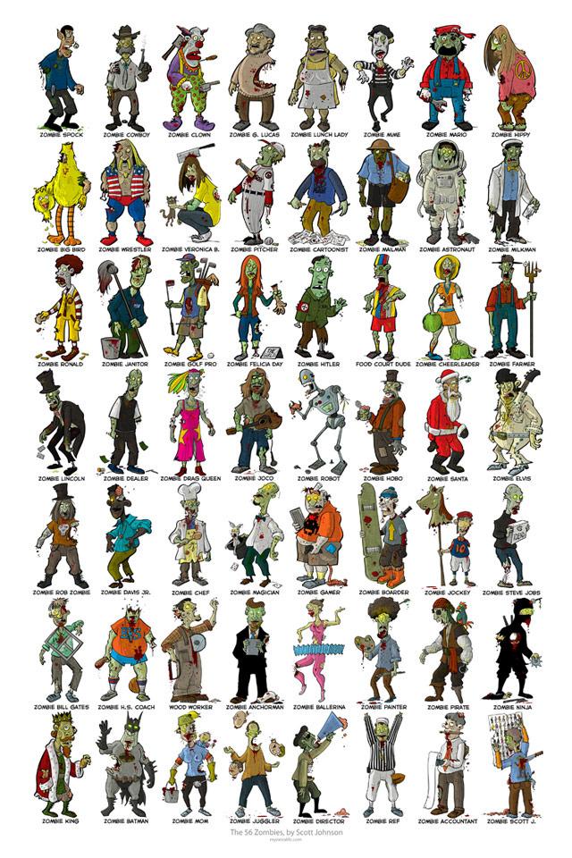 https://espanolparainmigrantes.files.wordpress.com/2011/05/larger-zombies.jpg