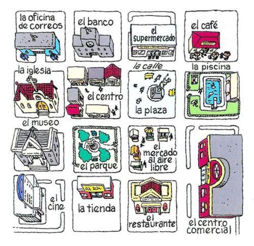vocabulario_laciudad