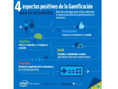 gamificacion.001.jpg